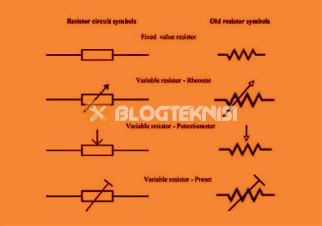 Simbol Resistor