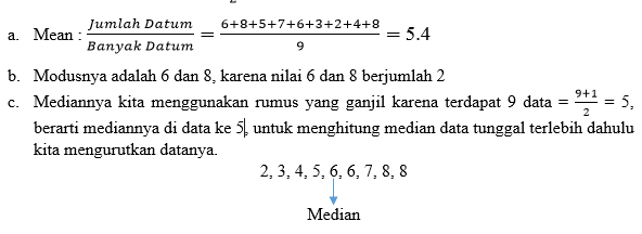 contoh mean modus median data tunggal