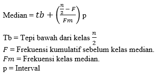rumus median data kelompok