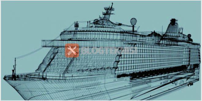 Penetralan dengan cara pembumian pada instalasi listrik kapal