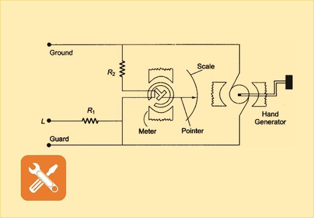 Rangkaian Dasar MEGA OHM METER (MEGGER)/ Megger Basic Circuit