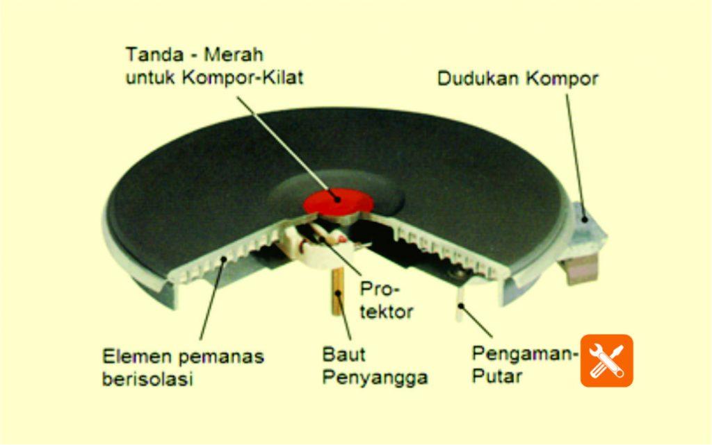 kompor listrik hot plate